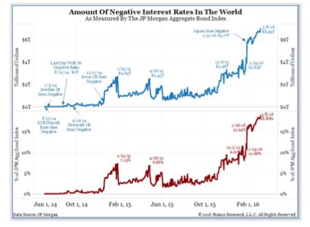 jp_negative_int_rates
